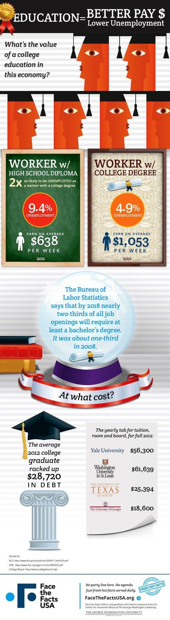 Harvard hgse computer tables flickr photo sharing - Best 25 Bachelor Of Education Ideas On Pinterest Teaching Career Teaching Tips And Teacher