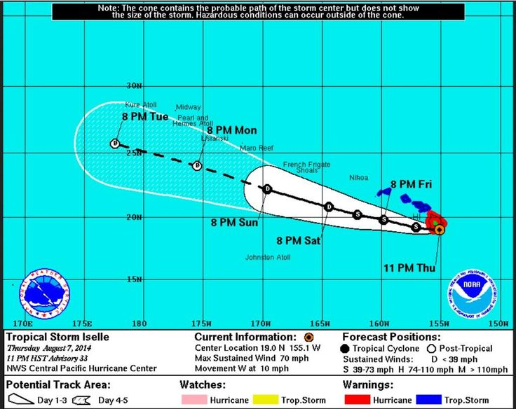 National Weather Service on Tropical storm, Storm center