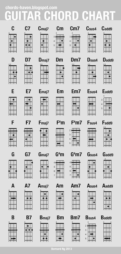 18 Best Guitar Tabs Images On Pinterest Guitars Guitar Tabs And