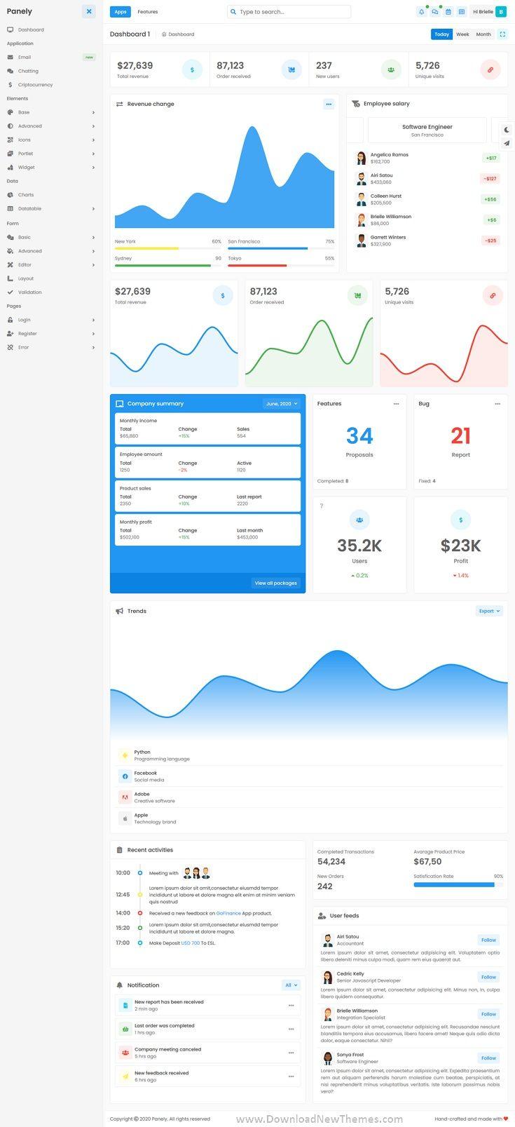 Multipurpose Admin Dashboard Bootstrap Template in 2020