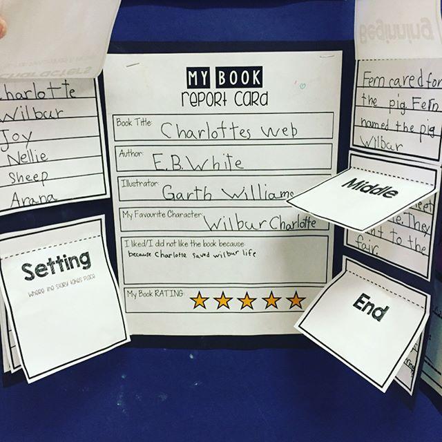 Education World  Teacher tools   templates   including the Venn     book report printable  th grade