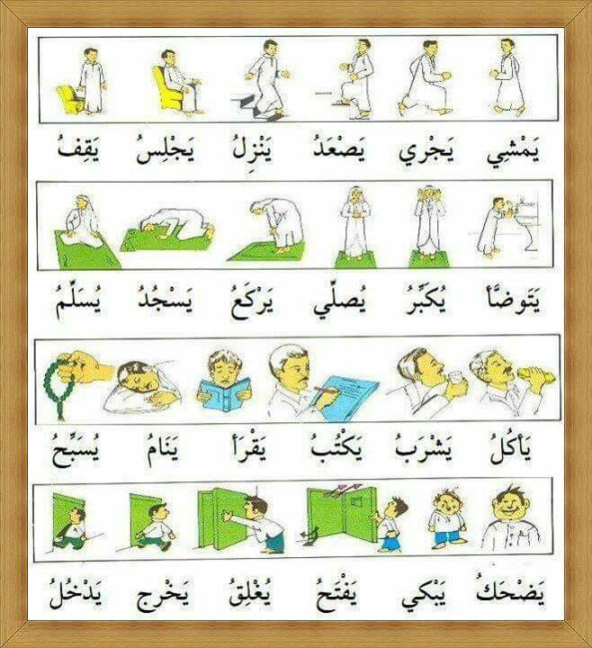 Why Learning Arabic Is Easy (Despite What You've Heard ...