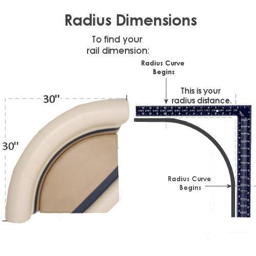 To Determine The Rail Radius Of A Swooping Bow Radius