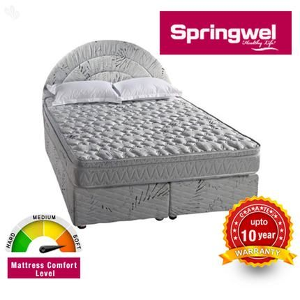 Can We Purchase Mattress Online In India Nowadays Ping Is Not
