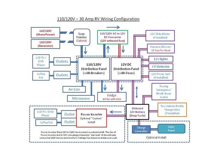 RV Wiring diagram (white board diagram). - Jayco RV Owners Forum