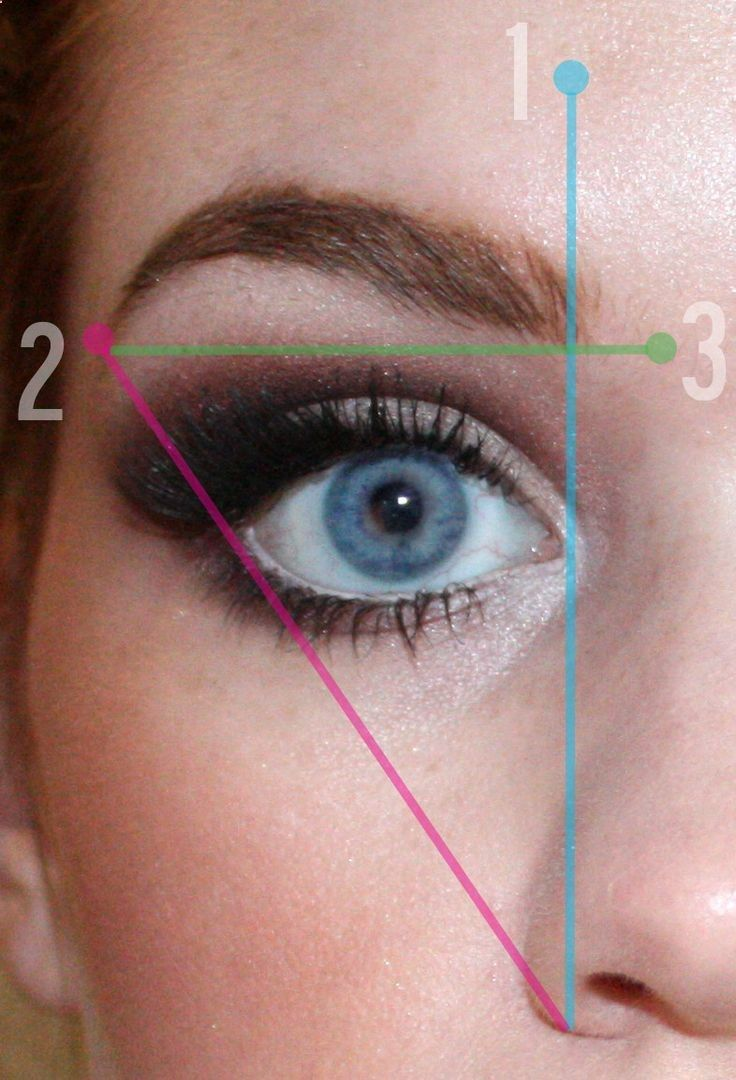 how to make eyebrows look threaded