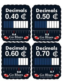 Decimals: Decimal cards (Aussie Rules - Carlton style) for easy learning. A great resource.Decimals Card (Doubles)Decimal Cards (Doubles)32 Decimal Flash Cards (Plus some extra bonus cards)   - 1 decimal and image per card   - Some with additional number lines or fractions to compare too  - 4 per A4 sheet   - Suitable to print and laminate in black and white  (We also have a color version to download)Designed specifically for level 3 - 5 learners and anyone wishing to revise or learn to…