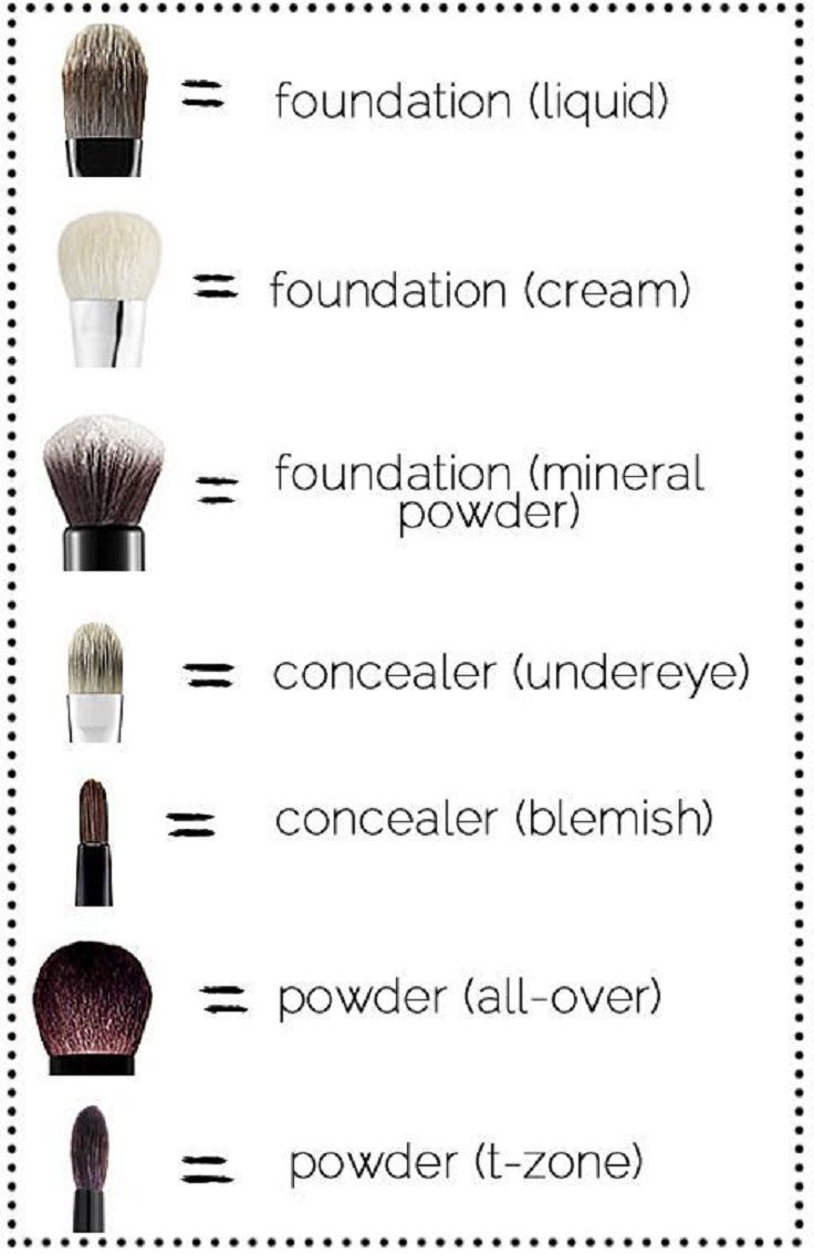 how to use a brush to put on foundation
