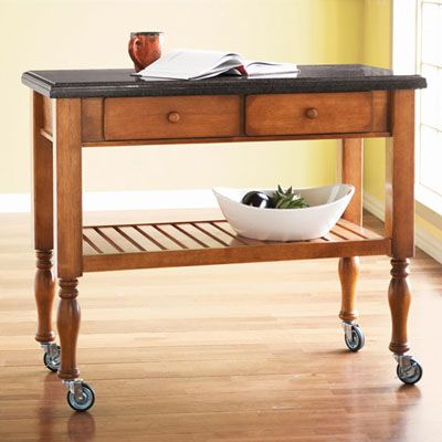 Shopping For Kitchen Islands Any Advice
