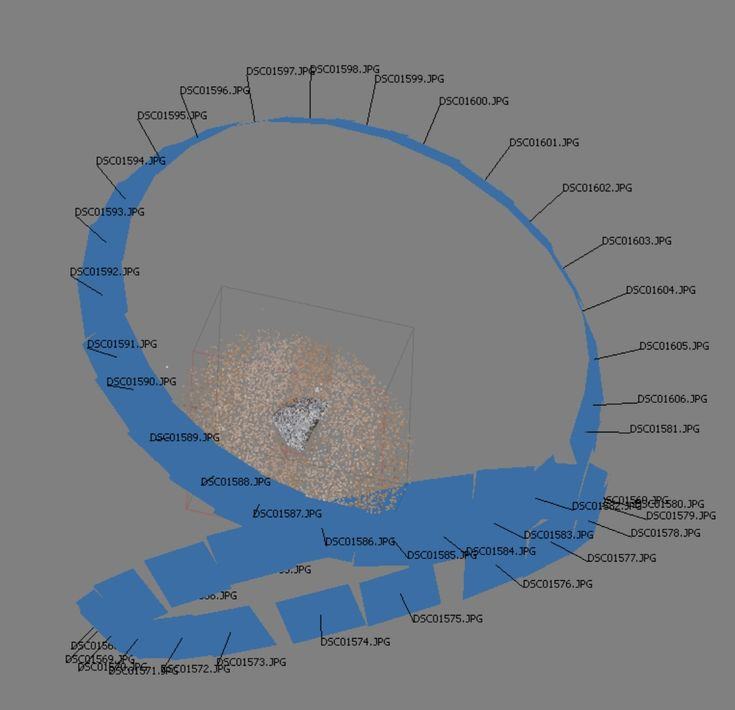 The poor man's guide to photogrammetry – BBB3viz
