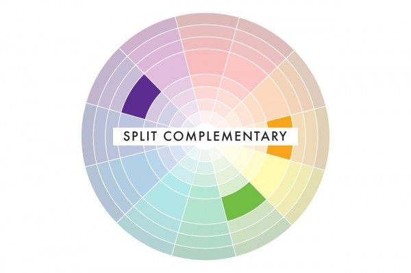 colour wheel complementary colours