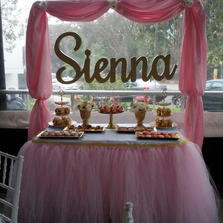 Sweet Party Studio Dessert Table