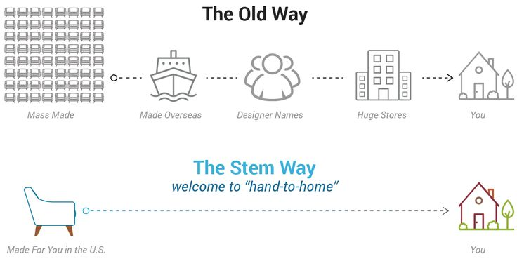 hand-to-home-infographic3.png (1361×689)