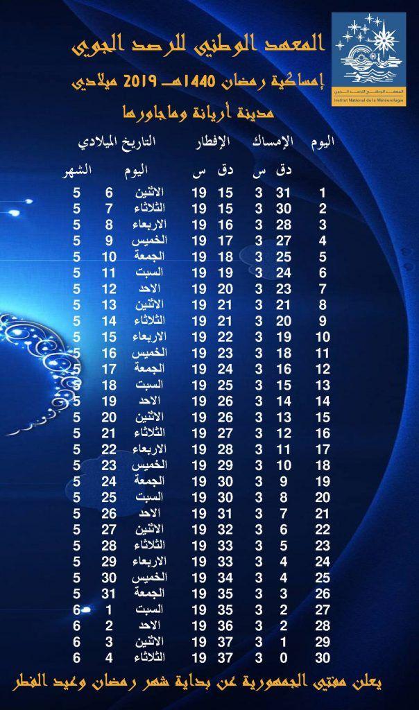 إمساكية رمضان 2019 في تونس حسب الولايات أنباء تونس Weather 10 Things Weather Screenshot