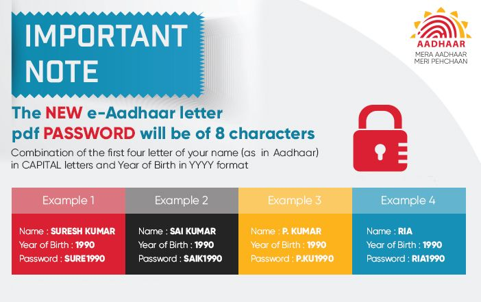 New e-Aadhaar password will be of 8 characters – first four letters of your name in UPPERCASE and year of birth in YYYY format.