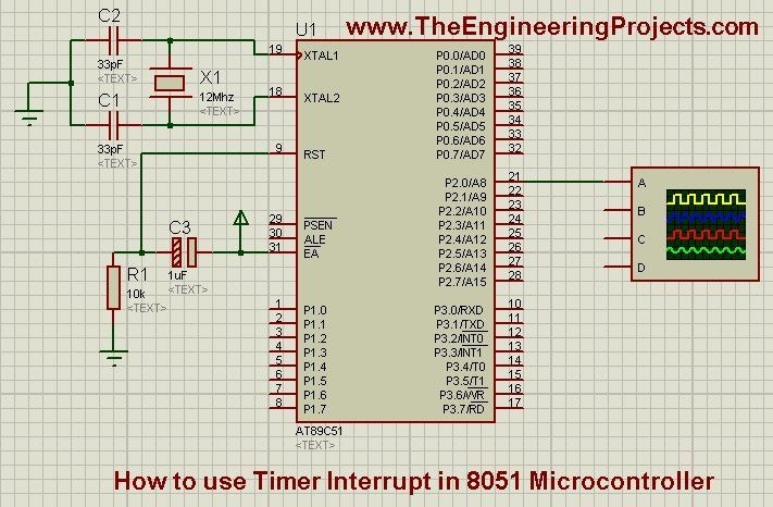 In today's post, we are gonna see How to use timer interrupt