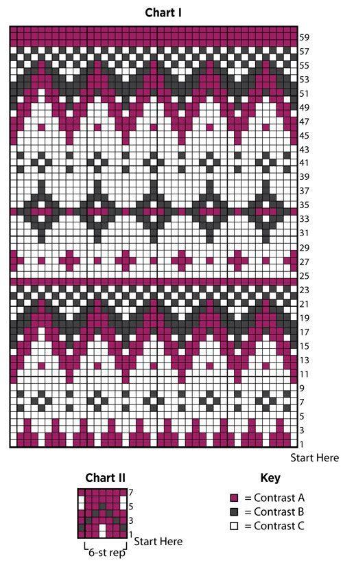 Fair Isle Stocking | Yarn | Free Knitting Patterns | Crochet Patterns | Yarnspirations: