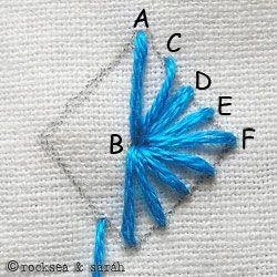 Imagen de http://www.embroidery.rocksea.org/images/embroidery/diamond_eyelet_stitch_2.jpg.