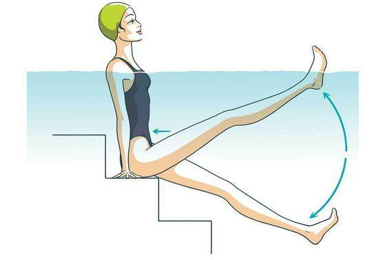 Pour un ventre plat - Exercice 3 - Assise sur une marche de la piscine, on contracte le plancher pelvien et on fait des battements de jambes alternés. 20 répétitions puis 1 mn de repos et on recommence