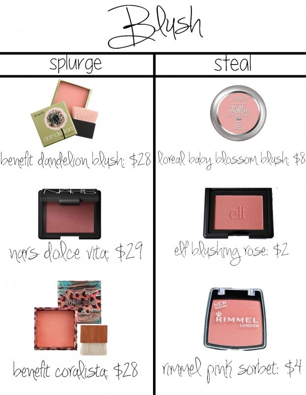 Best Makeup Dupes of 2015