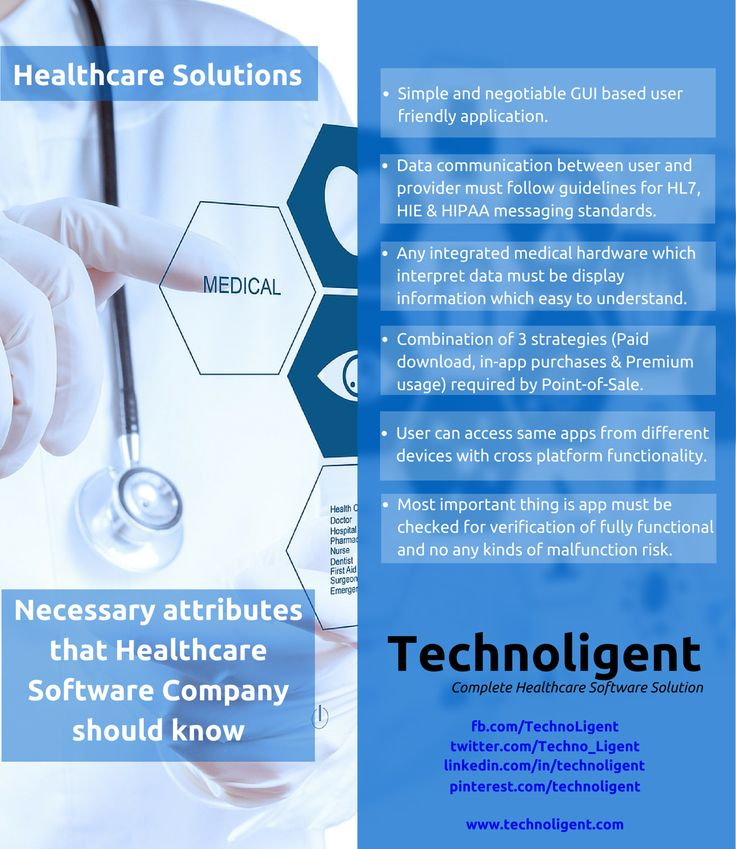 Necessary attributes that healthcare software company should know