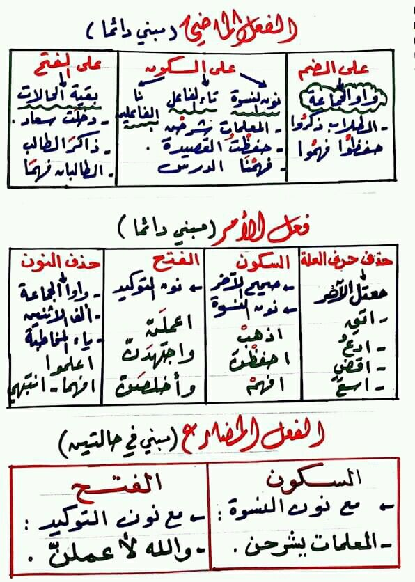 Pin By سنا الحمداني On النحو Arabic Poetry Words Word Search Puzzle
