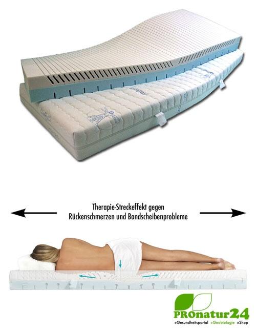 DIE Therapie gegen Rückenschmerzen. Diese orthopädische Matratze wandelt das Körpergewicht in Streckung um und wirkt damit aktiv gegen Verspannungen und Schmerzen im Rücken.