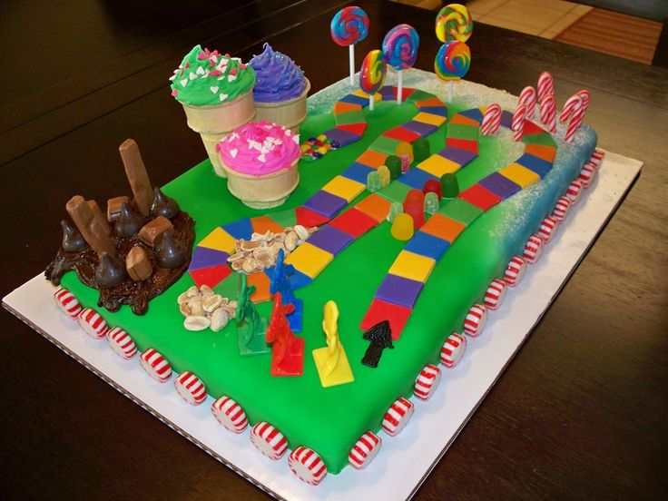 Candyland Birthday Party Supplies Tagged Birthday Ideas Pinterest