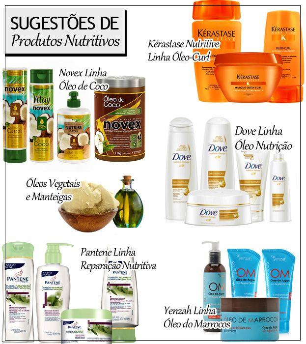 Cronograma Capilar Produtos para Nutrição