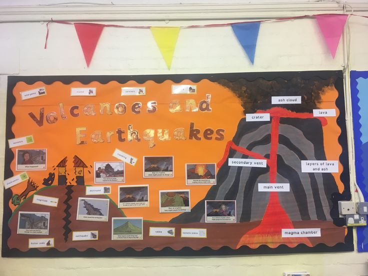 Volcanoes And Earthquakes Display Classroom Displays