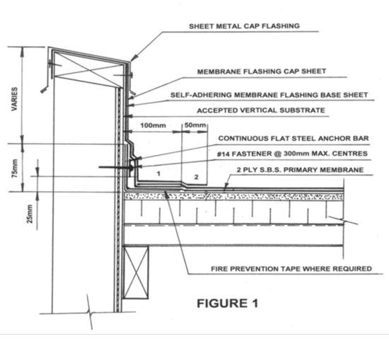 13 Best Architectural Parapet Details Images On