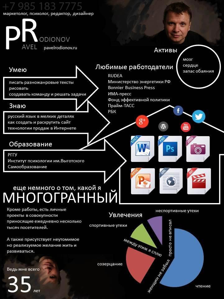 Еще один пример оригинального резюме на русском языке. Образцы резюме по разным специальностям смотрите на www.jobchase.info/poleznoe/obrazcy-rezyume