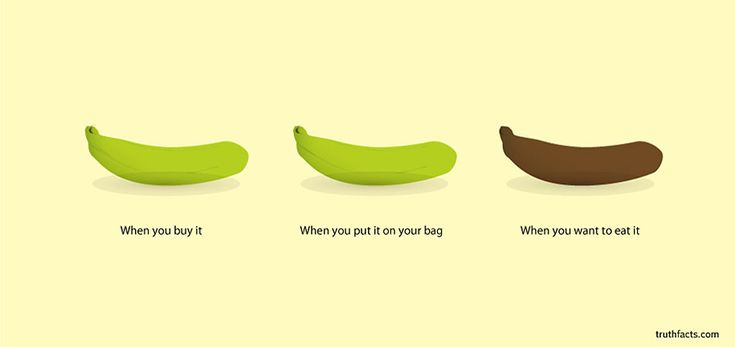 26.) Bananas  :: Playing the banana game is tough.     32 Graphs About Everyday Things Are So Hilariously True