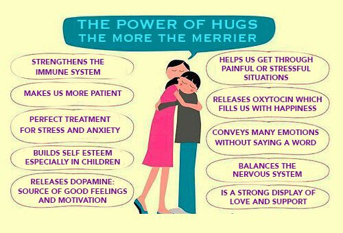 Discover some of the power of hugs – both giving and receiving them – in this article today!