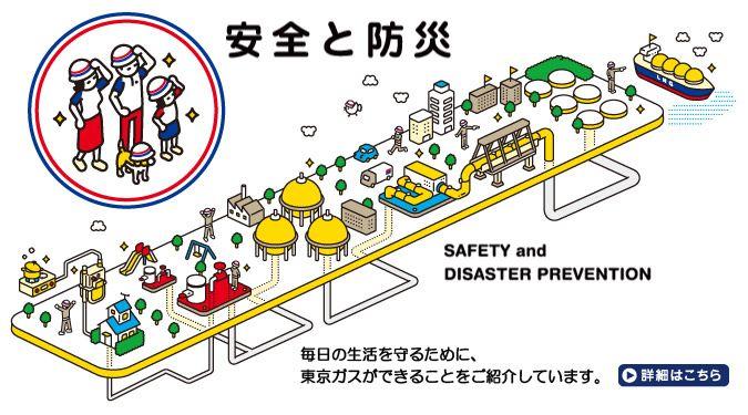 安全と防災