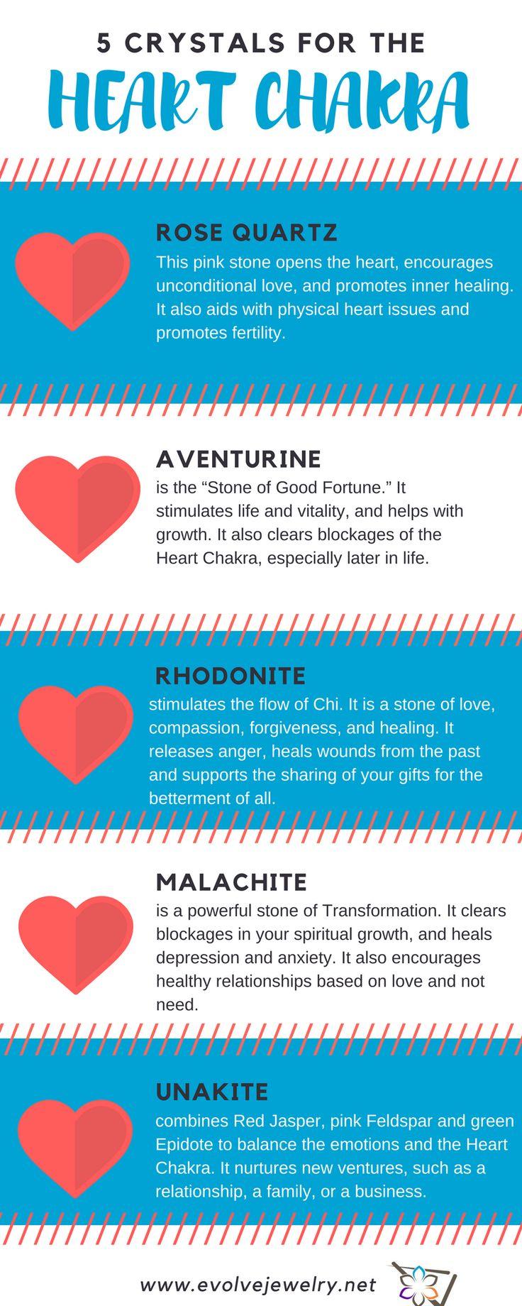 Heart Chakra crystals...rose quartz, aventurine, rhodonite, malachite, and unakite. Pin and share!!!