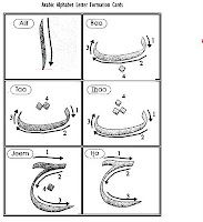 Arabic Alphabet letter Formation Cards
