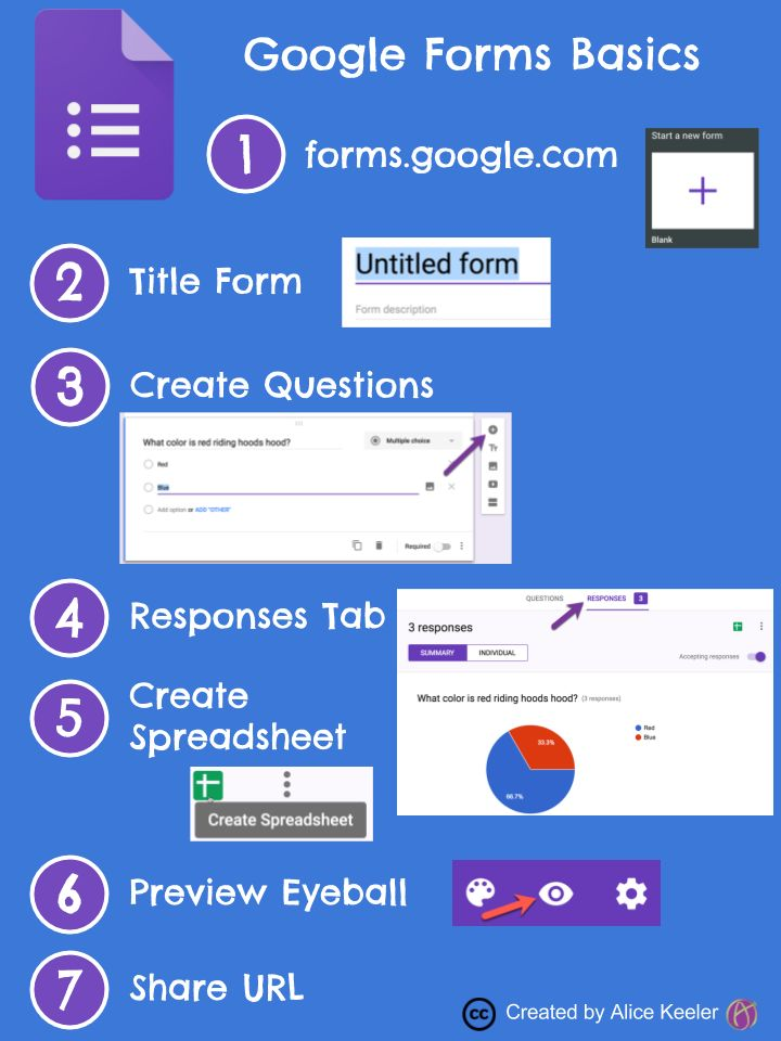 289 best G Suite for Education images on Pinterest Educational - how to create a spreadsheet