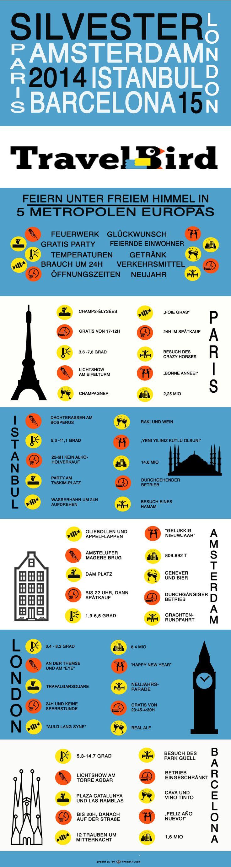 Silvester unter freiem Himmel - Die besten Tipps für Silvester in den europäischen Metropolen London, Paris, Barcelona, Amsterdam und Instabul