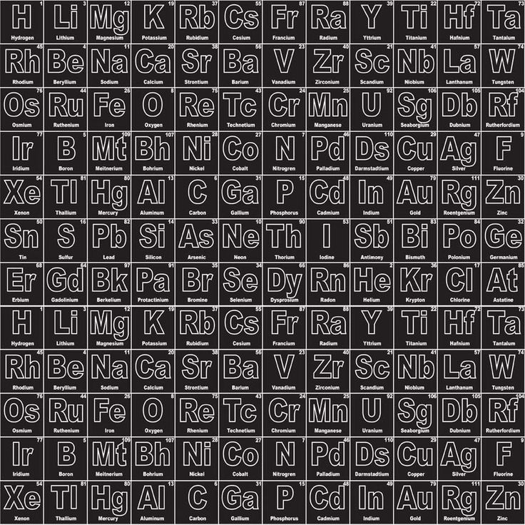 1013 best fabric images on pinterest quilting fabric fabric shop sew scrumptious fabrics riley blake periodic table black 300 urtaz Choice Image