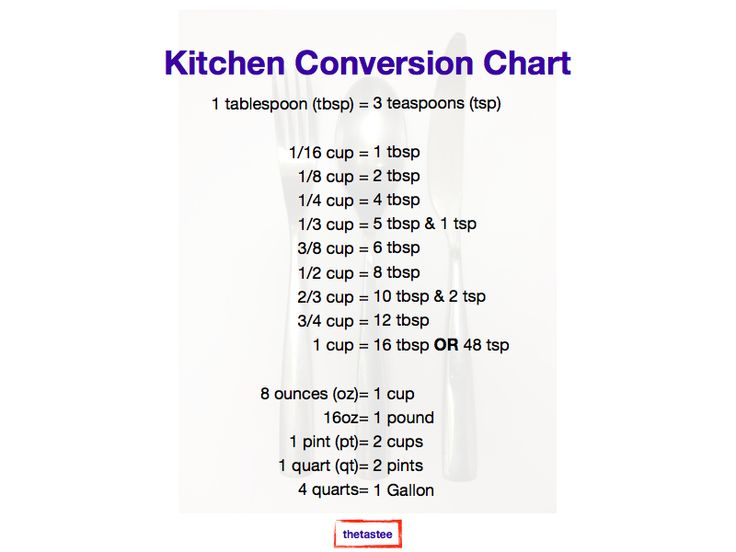Best Conversion Charts Images On   Kitchen Stuff