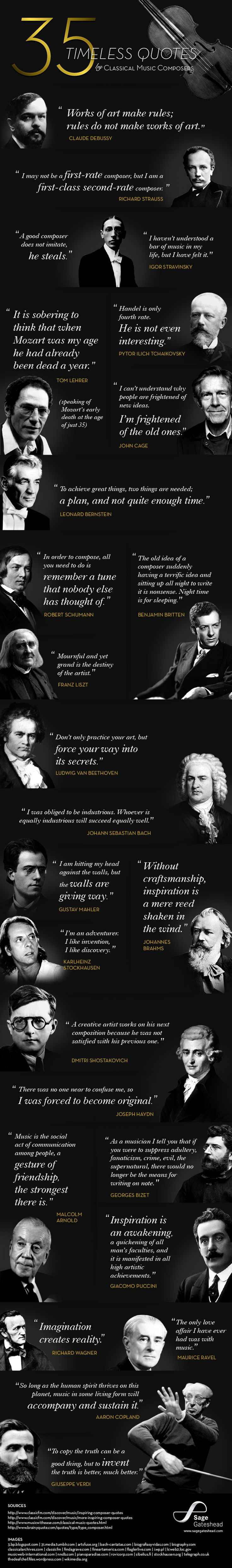 35 timeless quotes by classical music composers                              …