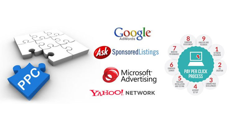iPistis Technologies Pvt Ltd is renowned for its high quality service. We are a very well organized PPC Service Provider in Delhi. Finding the targeted audience is not an easy task, and we do that well with the group of experts and all the innovative technologies. For the financial success of the website,our company gives support the best one can get.