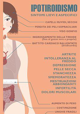 La tiroide e i suoi disturbi. L'importanza di una diagnosi precoce