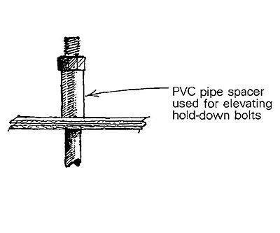 Anchor-bolt spacers - Fine Homebuilding Tip
