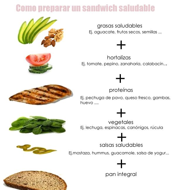 Pin by laprincesa azul on cooking pinterest for Como cocinar comida