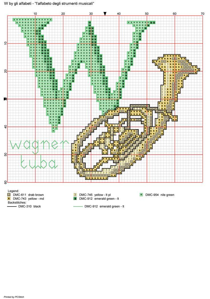 Alfabeto degli strumenti musicali: W: