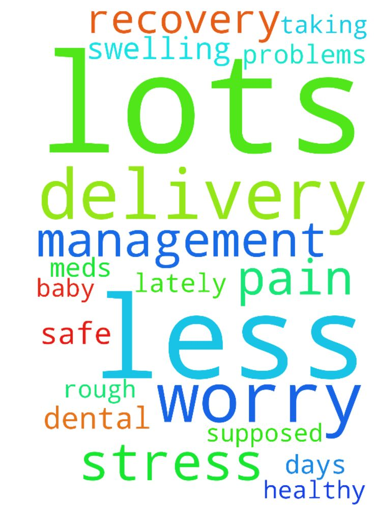 Prayers for my delivery in 8 or less - Prayers for my delivery in 8 or less days. Its been very rough lately with lots of swelling and some dental problems, lots of stress and worry and lots of meds that I worry about taking but are supposed to be safe. Prayers for a healthy baby and pain management and recovery, thank you. Posted at: https://prayerrequest.com/t/It1 #pray #prayer #request #prayerrequest