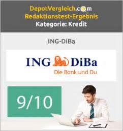 Suche Ing diba kredit erfahrungen. Ansichten 12321.