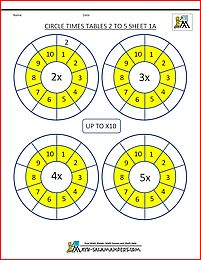 2,3,4 and 5 times tables worksheet 1